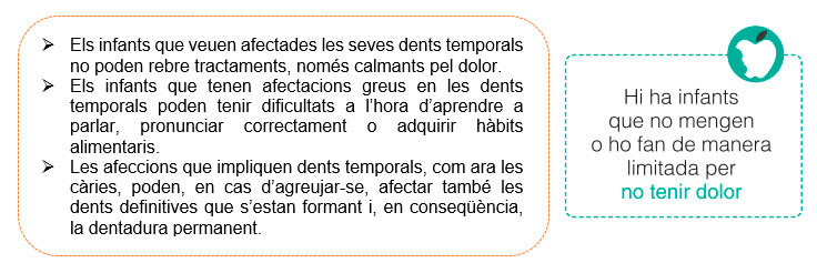 Notes Salut Bucodental